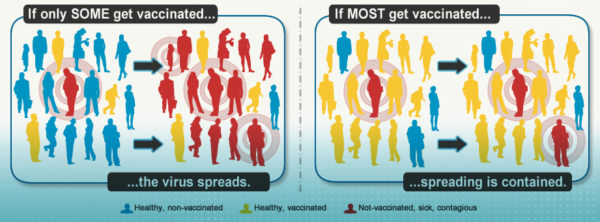 Outbreaks of Vaccine-Preventable Diseases | Vaccinate Your
